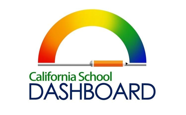 GGUSD Demonstrates Continued Growth on California Dashboard - article thumnail image